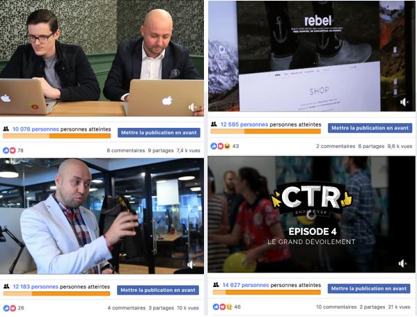 CTR Facebook Ads